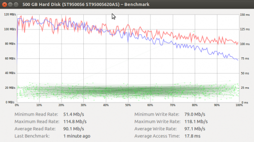 Seagate Momentus XT Hybrid HDD benchmark